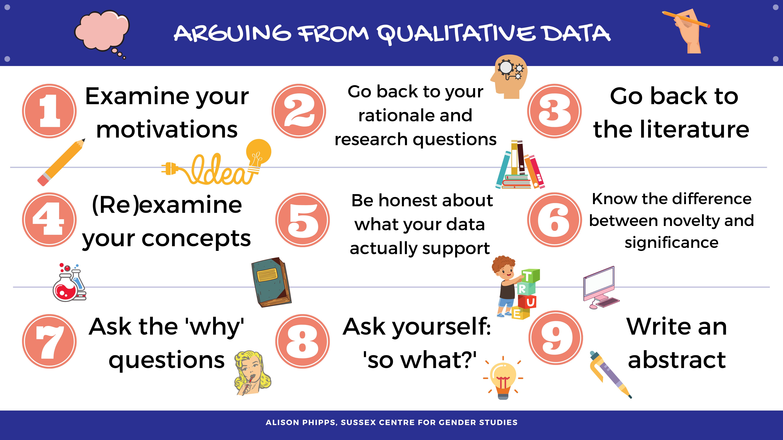 arguing from qualitative data